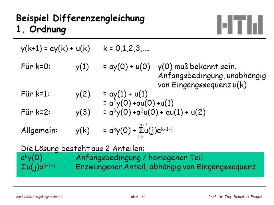 Prof. Dr.-Ing. Benedikt Faupel April 2003 / Regelungstechnik 2 Blatt 1.30 Beispiel Differenzengleichung 1. Ordnung y(k+1) = ay(k) + u(k) k = 0,1,2,3,.