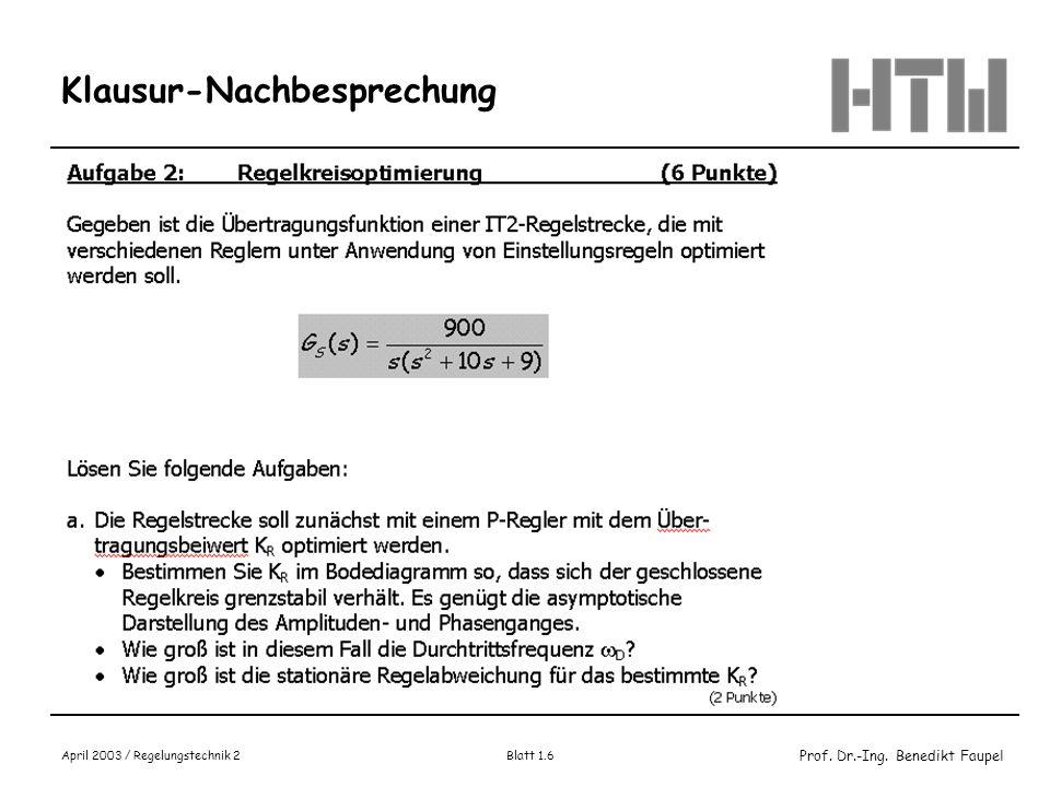 Prof. Dr.-Ing. Benedikt Faupel April 2003 / Regelungstechnik 2 Blatt 1.6 Klausur-Nachbesprechung