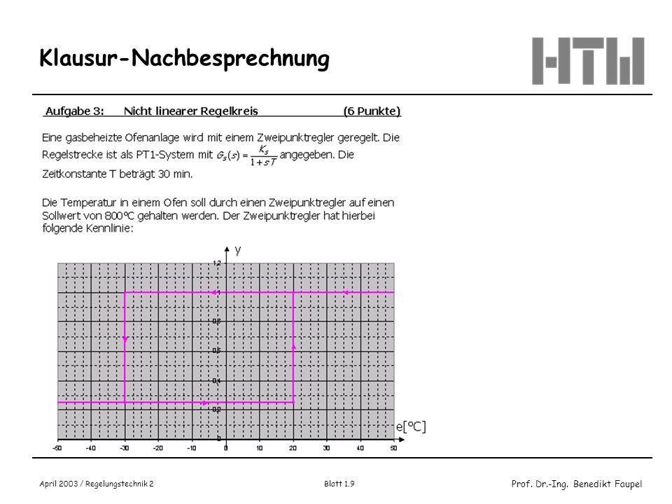 Prof. Dr.-Ing. Benedikt Faupel April 2003 / Regelungstechnik 2 Blatt 1.9 Klausur-Nachbesprechnung