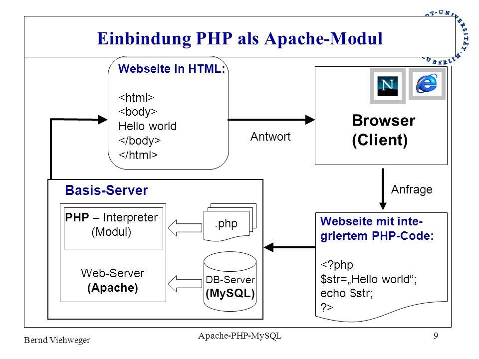 Bernd Viehweger Apache-PHP-MySQL10 Beispielhafte DB Anbindung I \n ; do { $data = mysql_fetch_array($res); // Retrieve the next row of data.