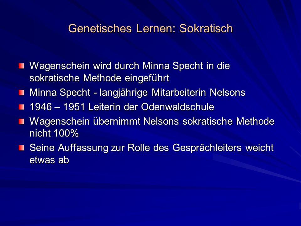 Genetisches Lernen: Sokratisch Wagenschein wird durch Minna Specht in die sokratische Methode eingeführt Minna Specht - langjährige Mitarbeiterin Nels