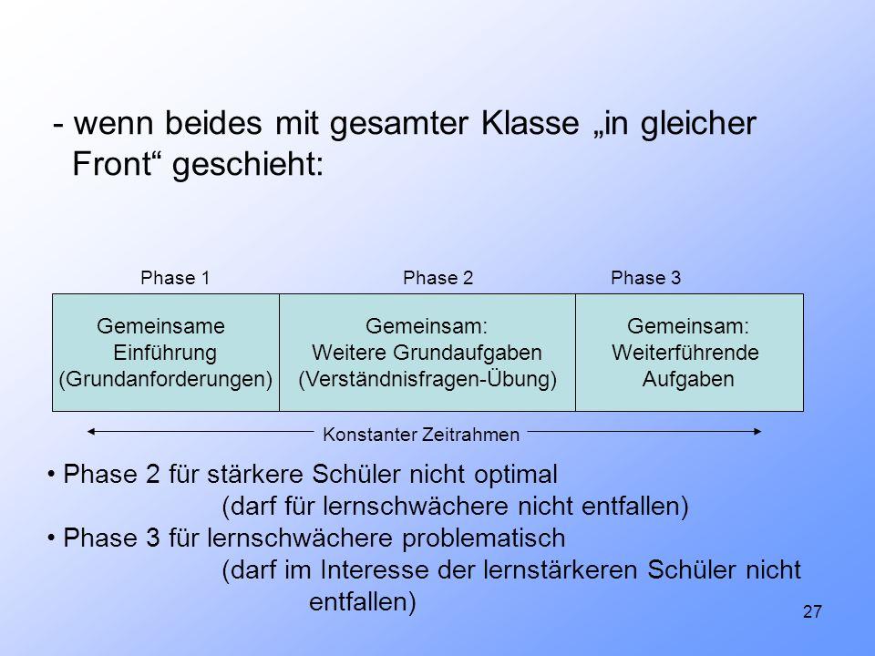27 - wenn beides mit gesamter Klasse in gleicher Front geschieht: Phase 1Phase 2 Phase 3 Gemeinsame Einführung (Grundanforderungen) Gemeinsam: Weitere