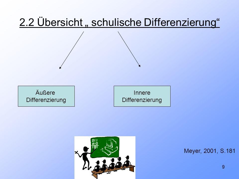 10 Äußere Differenzierung Zuweisung von Schülern/innen zu den versch.