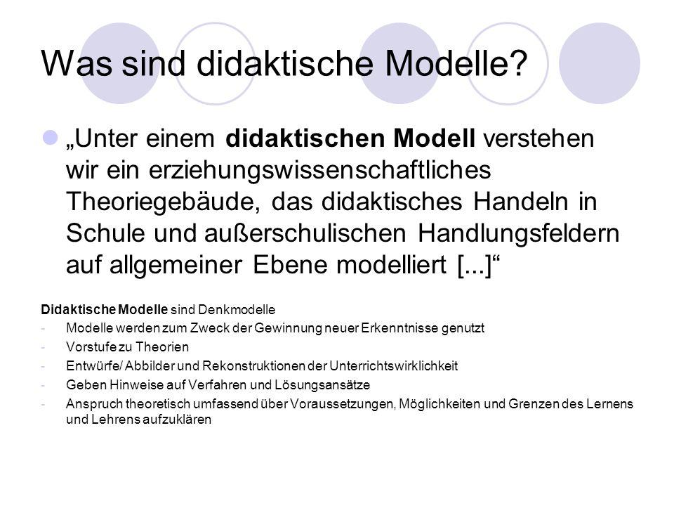 Was sind didaktische Modelle.