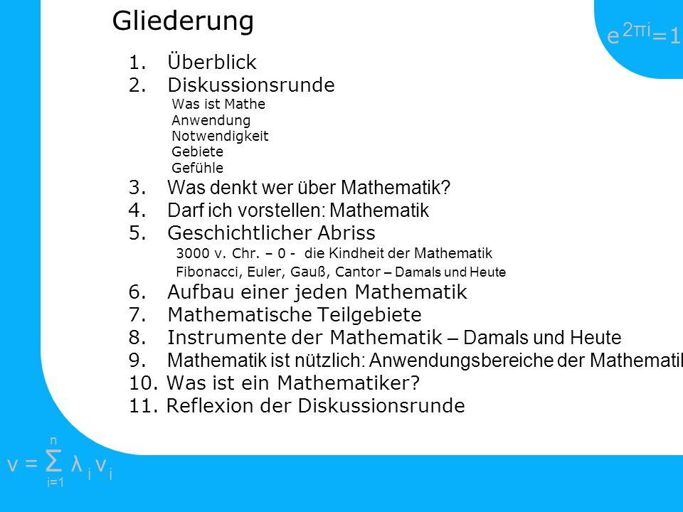e =1 2πi2πi i=1 v = Σ λ v ii n Während Archimedes in die Mathematik vertieft Formeln in den Sand schreibt, bemerkt er nicht, dass hinter im der Krieg beginnt