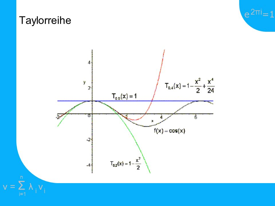 e =1 2πi2πi i=1 v = Σ λ v ii n Taylorreihe