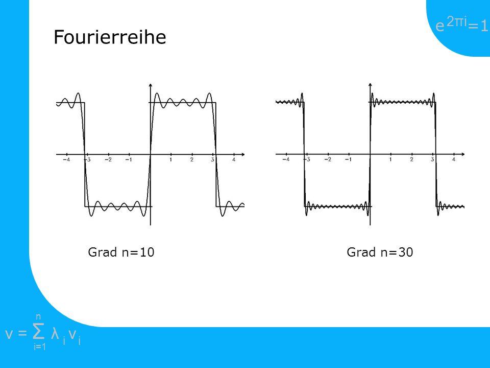 e =1 2πi2πi i=1 v = Σ λ v ii n Fourierreihe Grad n=10Grad n=30