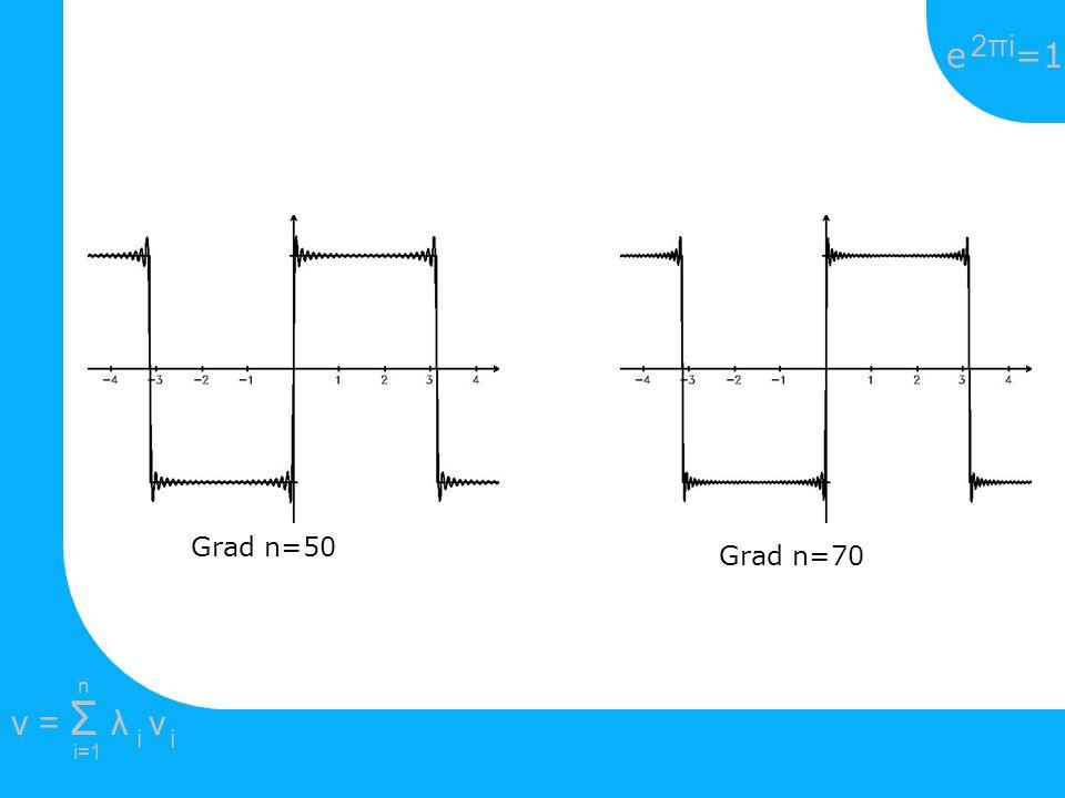 e =1 2πi2πi i=1 v = Σ λ v ii n Grad n=50 Grad n=70