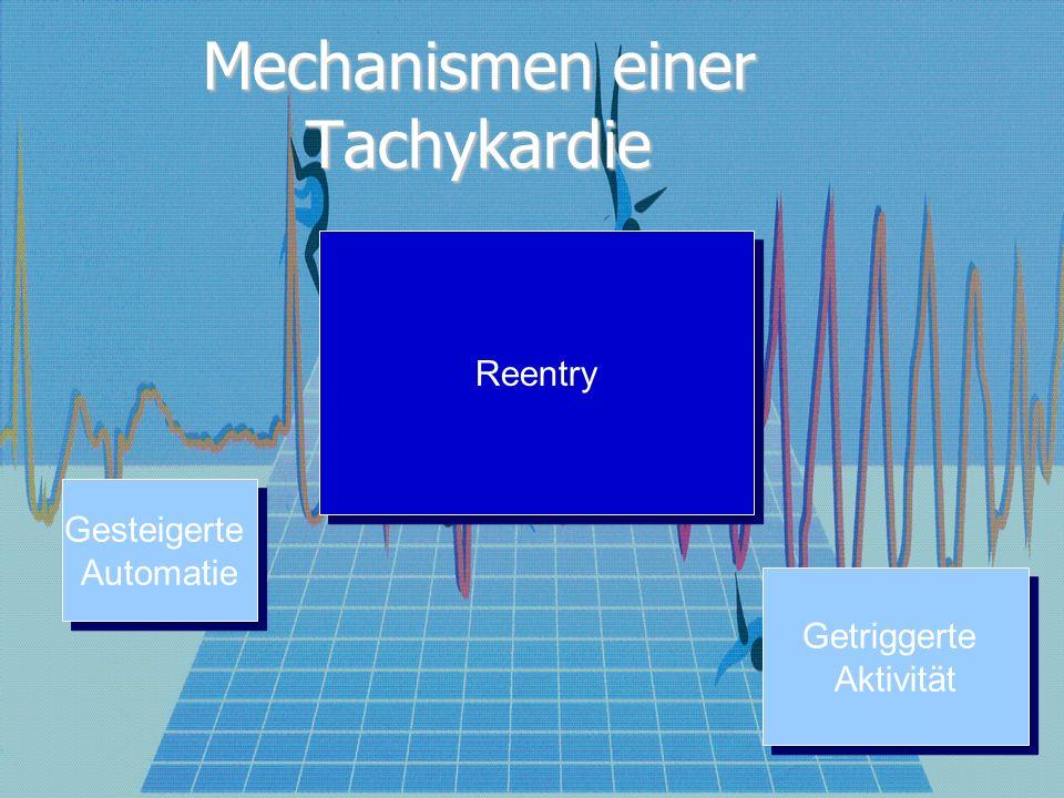 Reentry Häufigste Ursache tachykarder Herzrhythmusstörungen Reentry-Tachykardien bedürfen einiger anatomischer und physiologischer Voraussetzungen zum Zustandekommen: – –Es muss zwei benachbarte aber elektrisch getrennte Leitungsbahnen geben, – –die deutliche Unterschiede in der Leitungsgeschwindigkeit zeigen und – –die deutliche Unterschiede in der Refraktärzeit aufweisen