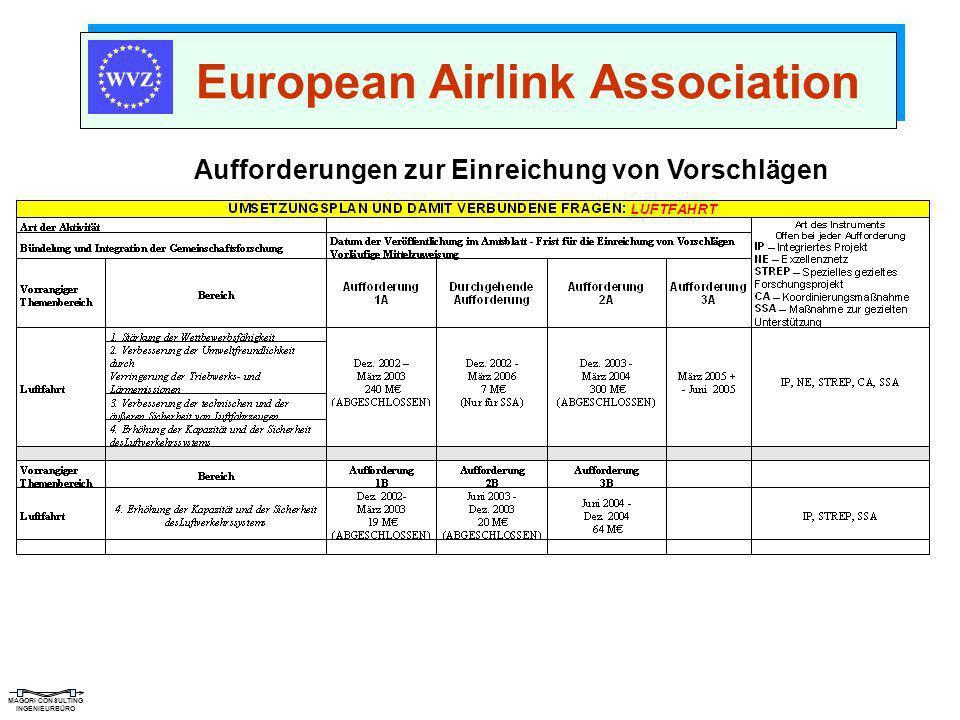 MAGORI CONSULTING INGENIEURBÜRO European Airlink Association Aufforderungen zur Einreichung von Vorschlägen