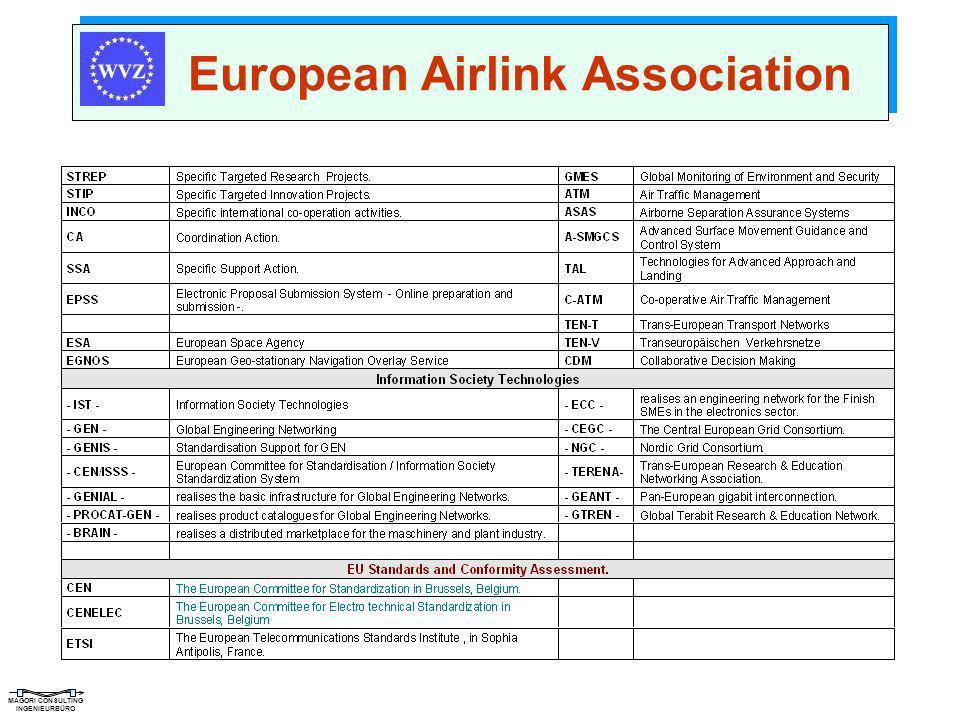 MAGORI CONSULTING INGENIEURBÜRO European Airlink Association