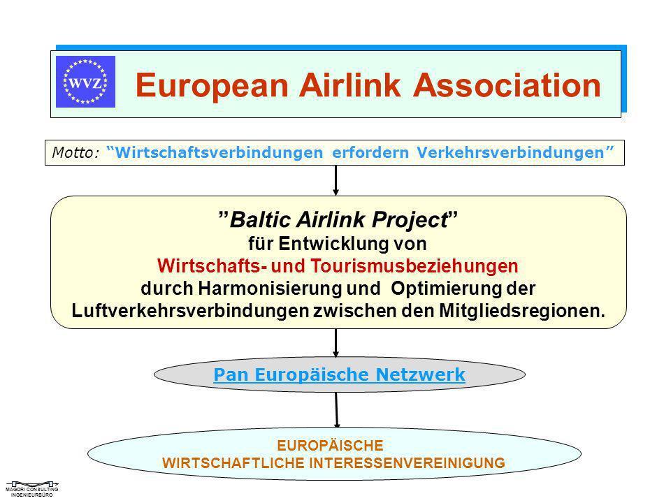 MAGORI CONSULTING INGENIEURBÜRO European Airlink Association Pan Europäische Netzwerk Baltic Airlink Project für Entwicklung von Wirtschafts- und Tour