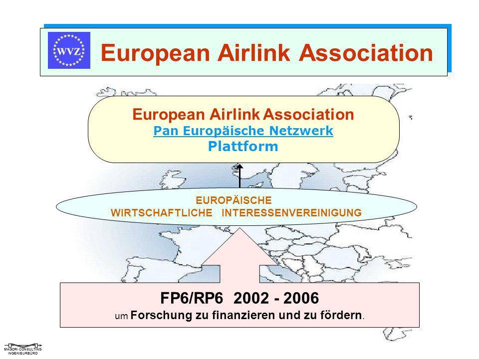 MAGORI CONSULTING INGENIEURBÜRO European Airlink Association Pan Europäische Netzwerk Plattform FP6/RP6 2002 - 2006 um Forschung zu finanzieren und zu