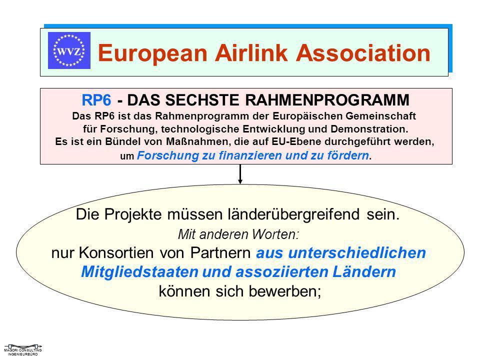 MAGORI CONSULTING INGENIEURBÜRO European Airlink Association RP6 - DAS SECHSTE RAHMENPROGRAMM Das RP6 ist das Rahmenprogramm der Europäischen Gemeinsc