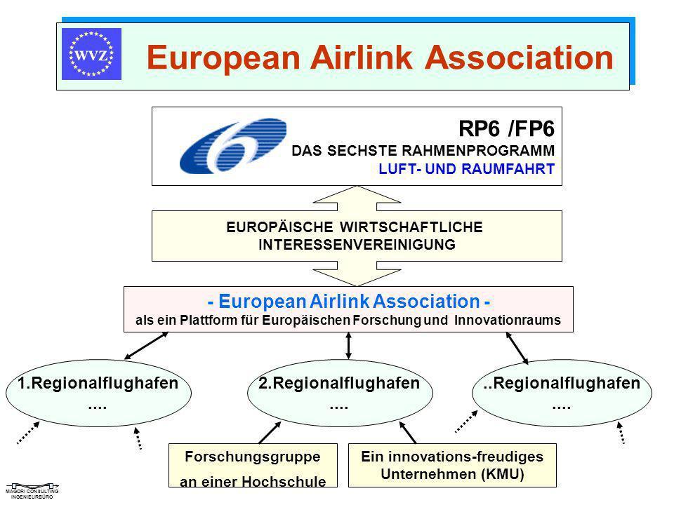MAGORI CONSULTING INGENIEURBÜRO European Airlink Association - European Airlink Association - als ein Plattform für Europäischen Forschung und Innovat