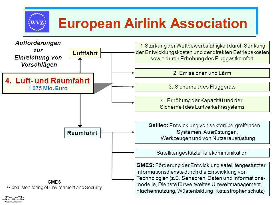 MAGORI CONSULTING INGENIEURBÜRO European Airlink Association Aufforderungen zur Einreichung von Vorschlägen 4. Luft- und Raumfahrt 1 075 Mio. Euro 1.S
