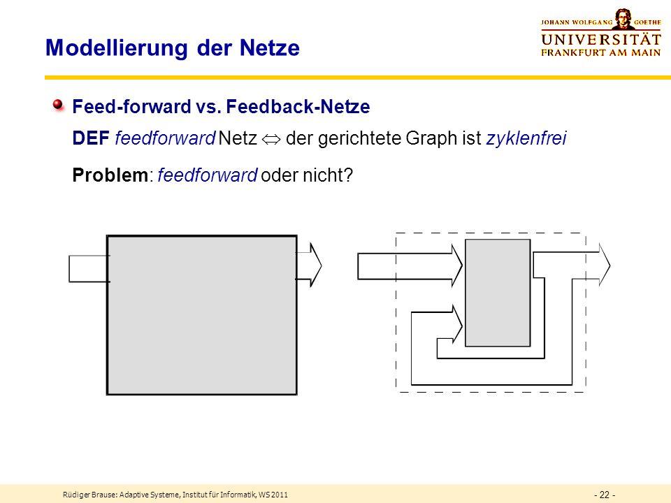 Rüdiger Brause: Adaptive Systeme, Institut für Informatik, WS 2011 - 21 - DEF Schicht Schichten