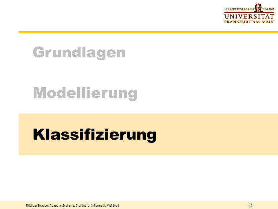 Rüdiger Brause: Adaptive Systeme, Institut für Informatik, WS 2011 - 23 - lineare Schicht Lineare Transformation mit NN y = = W·x Matrix-Multiplikation