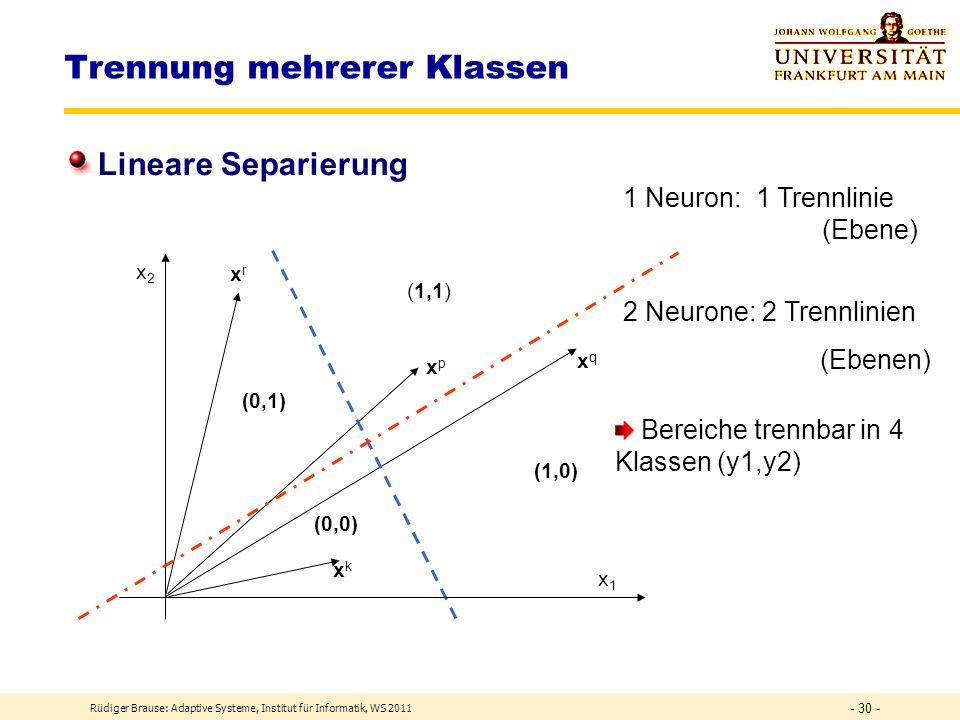 Rüdiger Brause: Adaptive Systeme, Institut für Informatik, WS 2011 - 29 - Klassentrennung durch formales Neuron Klassentrennung durch binäres Neuron z = = w T x Klassenentscheidung y = S B (z) = z = w T x S B (z) y = 0: Klasse 1 y = 1: Klasse 2 x1x1 x2x2 x3x3 x n-1...