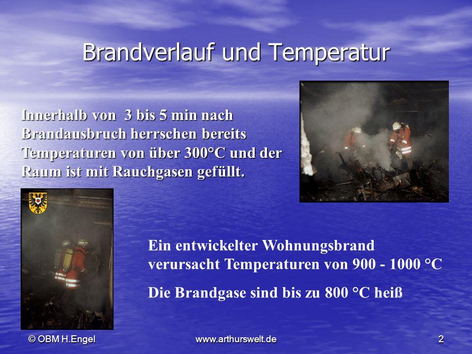 © OBM H.Engelwww.arthurswelt.de2 Innerhalb von 3 bis 5 min nach Brandausbruch herrschen bereits Temperaturen von über 300°C und der Raum ist mit Rauch
