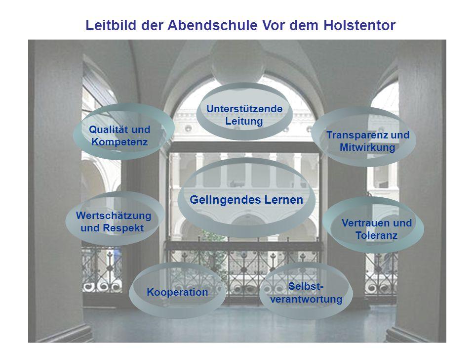 Leitbild der Abendschule Vor dem Holstentor Kooperation Wertschätzung und Respekt Transparenz und Mitwirkung Unterstützende Leitung Selbst- verantwort