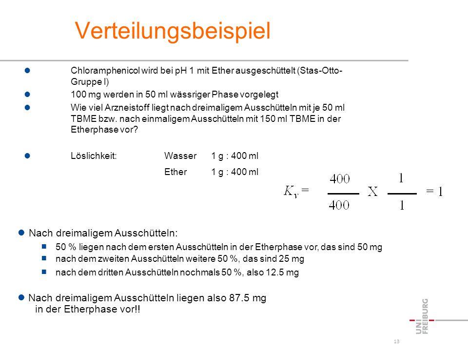 13 Verteilungsbeispiel Chloramphenicol wird bei pH 1 mit Ether ausgeschüttelt (Stas-Otto- Gruppe l) 100 mg werden in 50 ml wässriger Phase vorgelegt W