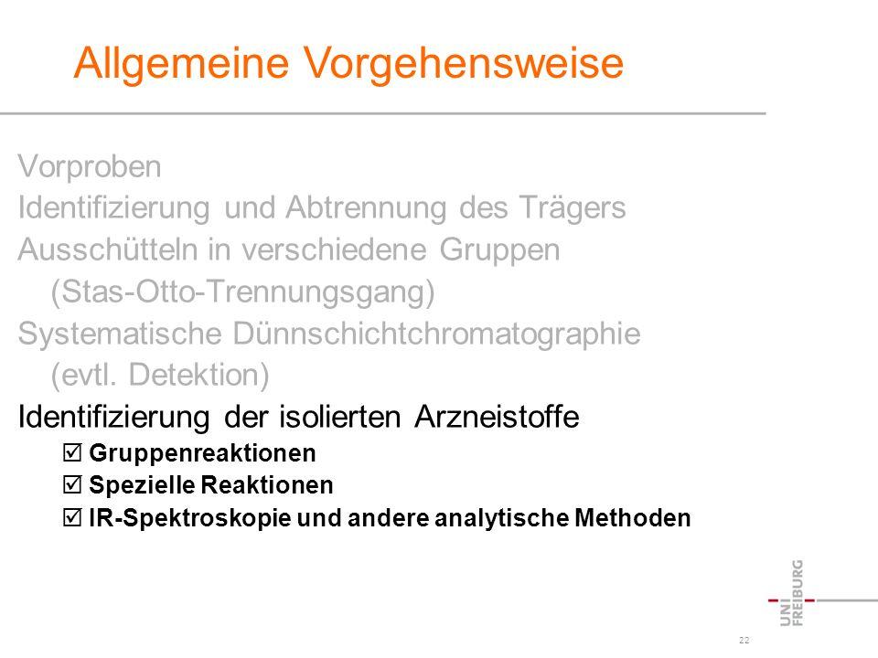 22 Vorproben Identifizierung und Abtrennung des Trägers Ausschütteln in verschiedene Gruppen (Stas-Otto-Trennungsgang) Systematische Dünnschichtchroma