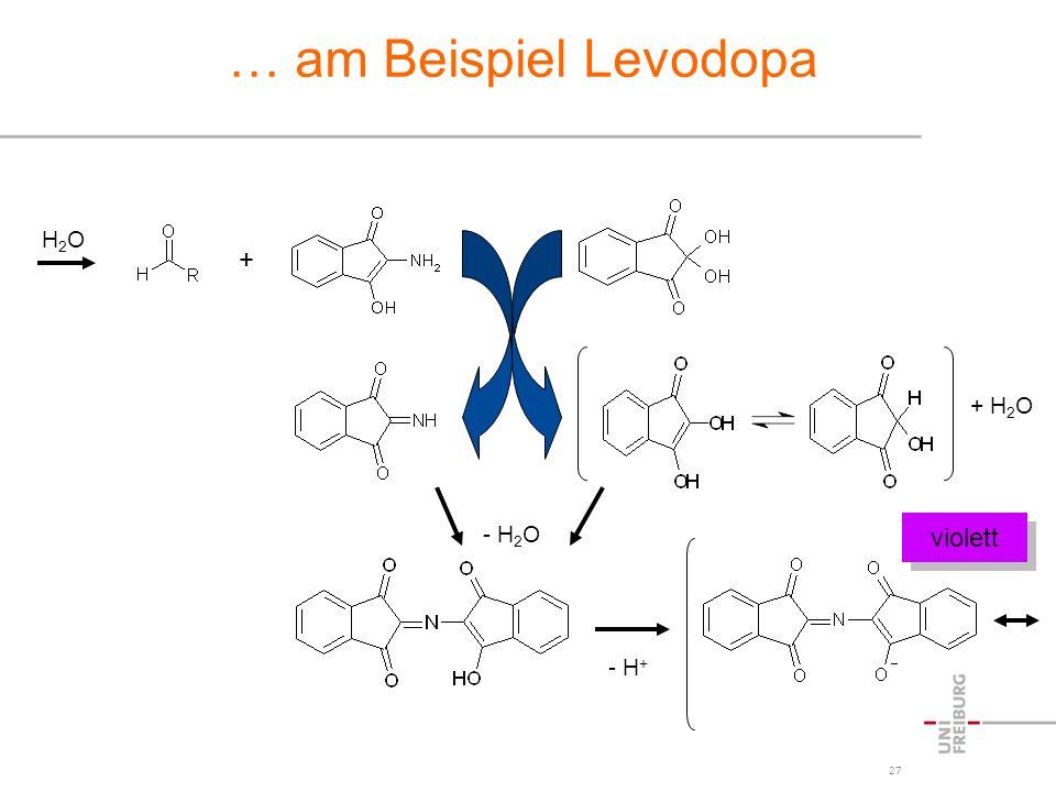 27 … am Beispiel Levodopa + H2OH2O + H 2 O - H 2 O - H + violett