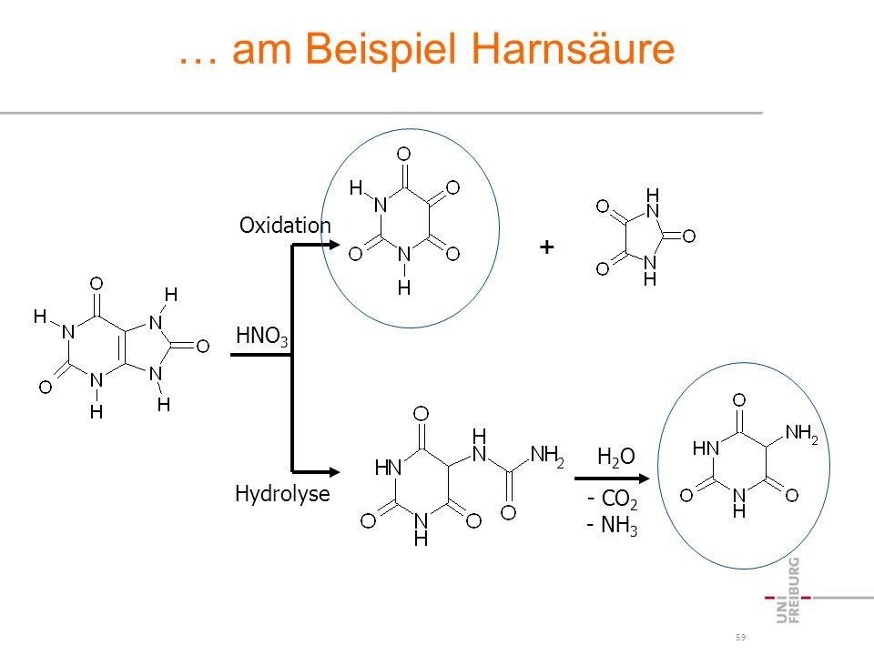 59 … am Beispiel Harnsäure HNO 3 Oxidation Hydrolyse + H2OH2O - CO 2 - NH 3
