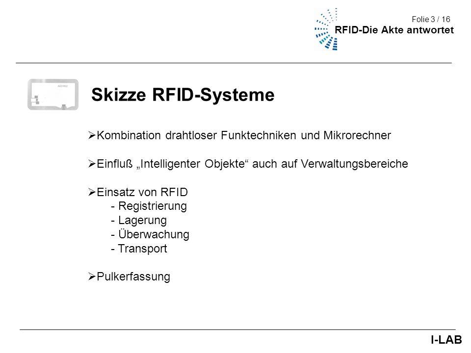 Fakultät III (Umwelt + Technik) 14/9 Zusammenfassung Verdrängung bewährter Techniken Eroberung neuer Einsatzfelder RFID – mehr als funkender Barcode - Verknüpft reale Objekte mit virtuellen Äquivalenten - Reales Objekt kann über sich selbst Auskunft geben - Die Datenbank ist nicht mehr die alleinige Informationsquelle Die Akte antwortet I-LAB Folie 14 / 16 RFID-Die Akte antwortet
