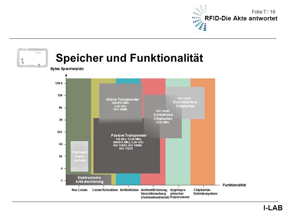 Fakultät III (Umwelt + Technik) 7/9 Speicher und Funktionalität I-LAB Folie 7 / 16 RFID-Die Akte antwortet