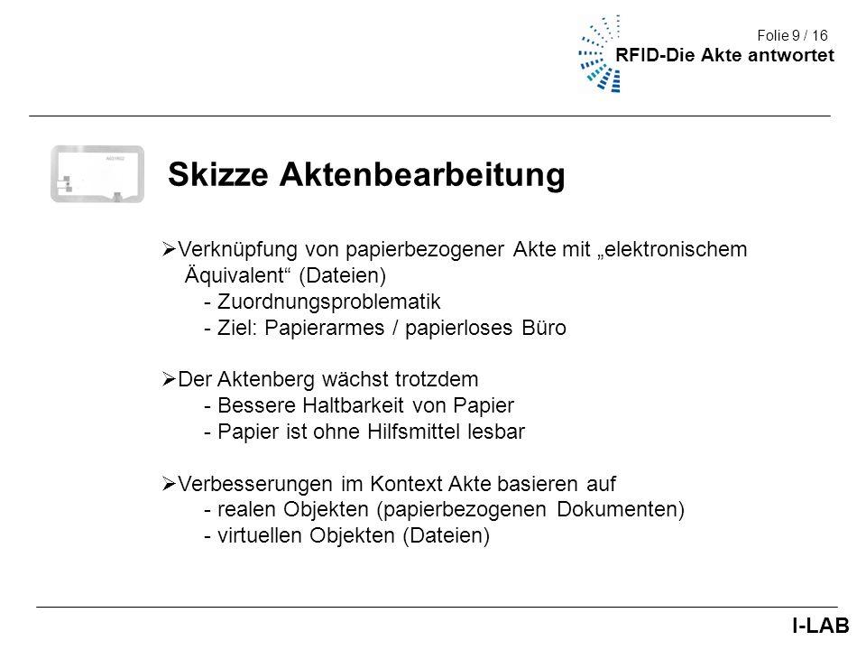 Fakultät III (Umwelt + Technik) 9/9 Skizze Aktenbearbeitung Verknüpfung von papierbezogener Akte mit elektronischem Äquivalent (Dateien) - Zuordnungsp