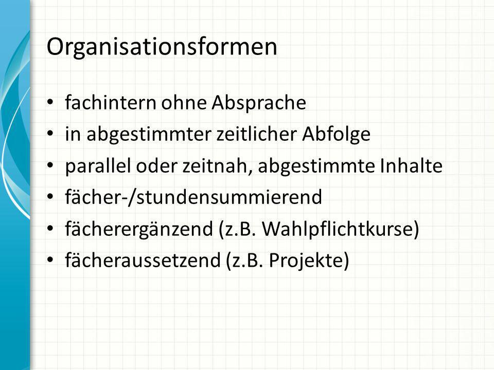 Organisationsformen fachintern ohne Absprache in abgestimmter zeitlicher Abfolge parallel oder zeitnah, abgestimmte Inhalte fächer-/stundensummierend