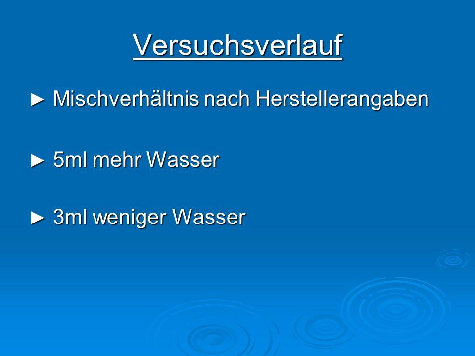 Versuchsverlauf Mischverhältnis nach Herstellerangaben Mischverhältnis nach Herstellerangaben 5ml mehr Wasser 5ml mehr Wasser 3ml weniger Wasser 3ml w