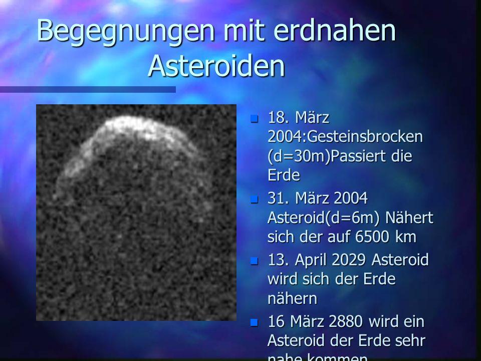 Begegnungen mit erdnahen Asteroiden n 18. März 2004:Gesteinsbrocken (d=30m)Passiert die Erde n 31. März 2004 Asteroid(d=6m) Nähert sich der auf 6500 k