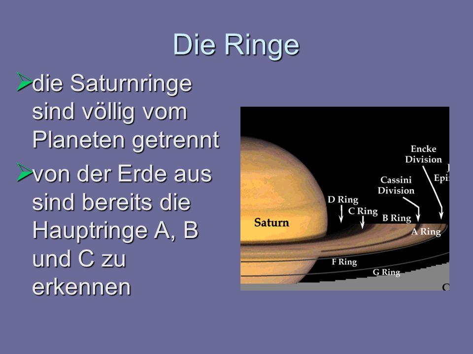 Die Ringe die Saturnringe sind völlig vom Planeten getrennt die Saturnringe sind völlig vom Planeten getrennt von der Erde aus sind bereits die Hauptr