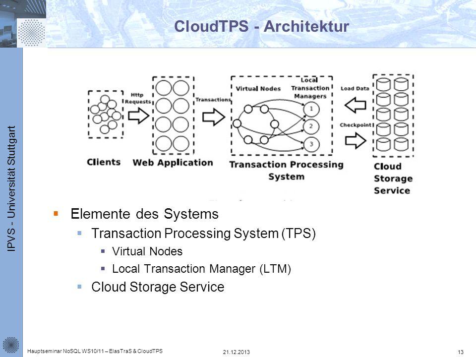 IPVS - Universität Stuttgart CloudTPS - Architektur Elemente des Systems Transaction Processing System (TPS) Virtual Nodes Local Transaction Manager (