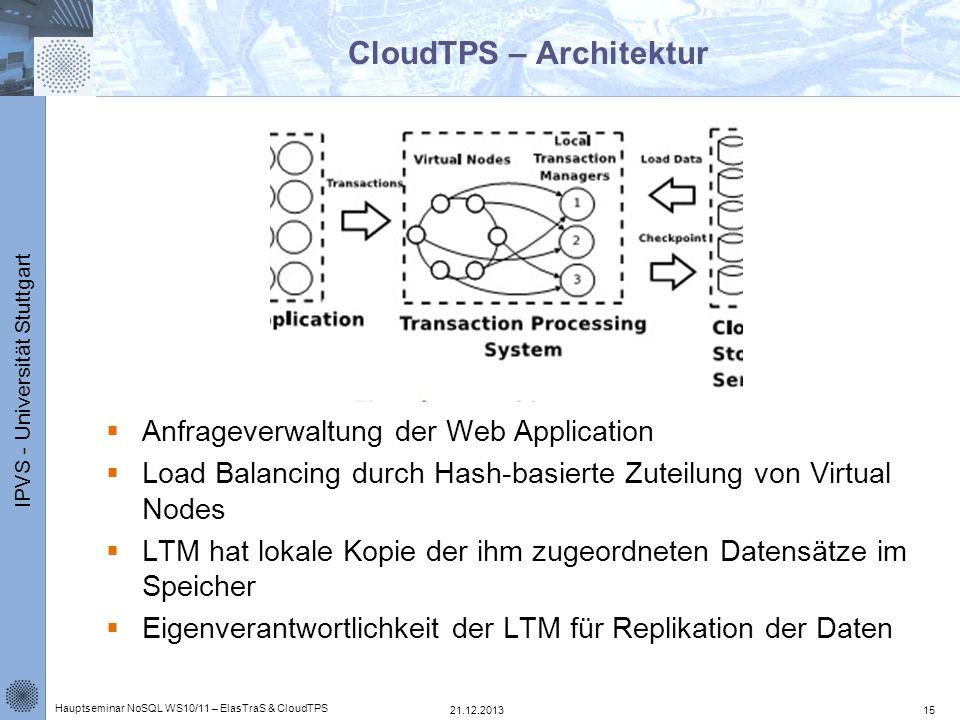 IPVS - Universität Stuttgart CloudTPS – Architektur Anfrageverwaltung der Web Application Load Balancing durch Hash-basierte Zuteilung von Virtual Nod