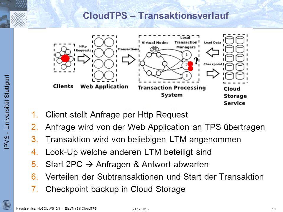 IPVS - Universität Stuttgart CloudTPS – Transaktionsverlauf 1.Client stellt Anfrage per Http Request 2.Anfrage wird von der Web Application an TPS übe