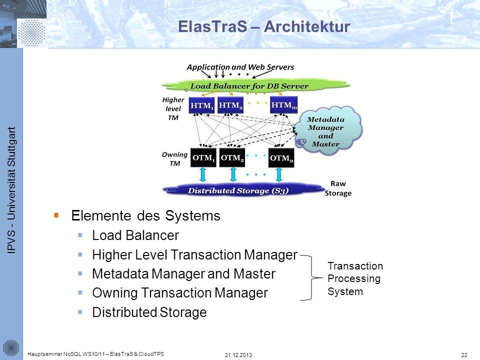 IPVS - Universität Stuttgart ElasTraS – Architektur Elemente des Systems Load Balancer Higher Level Transaction Manager Metadata Manager and Master Ow