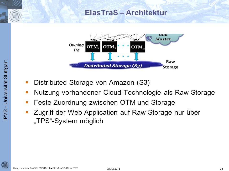 IPVS - Universität Stuttgart ElasTraS – Architektur Distributed Storage von Amazon (S3) Nutzung vorhandener Cloud-Technologie als Raw Storage Feste Zu