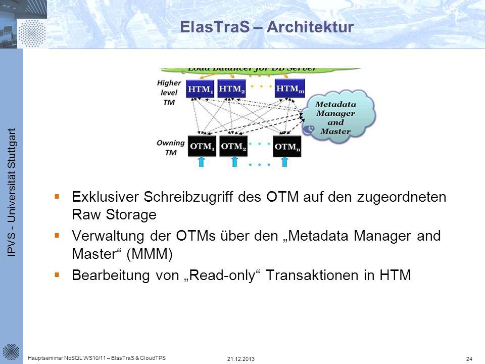 IPVS - Universität Stuttgart ElasTraS – Architektur Exklusiver Schreibzugriff des OTM auf den zugeordneten Raw Storage Verwaltung der OTMs über den Me