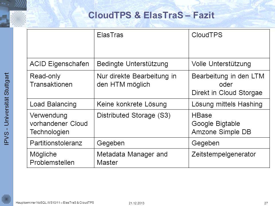 IPVS - Universität Stuttgart CloudTPS & ElasTraS – Fazit 21.12.2013 Hauptseminar NoSQL WS10/11 – ElasTraS & CloudTPS 27 ElasTrasCloudTPS ACID Eigensch