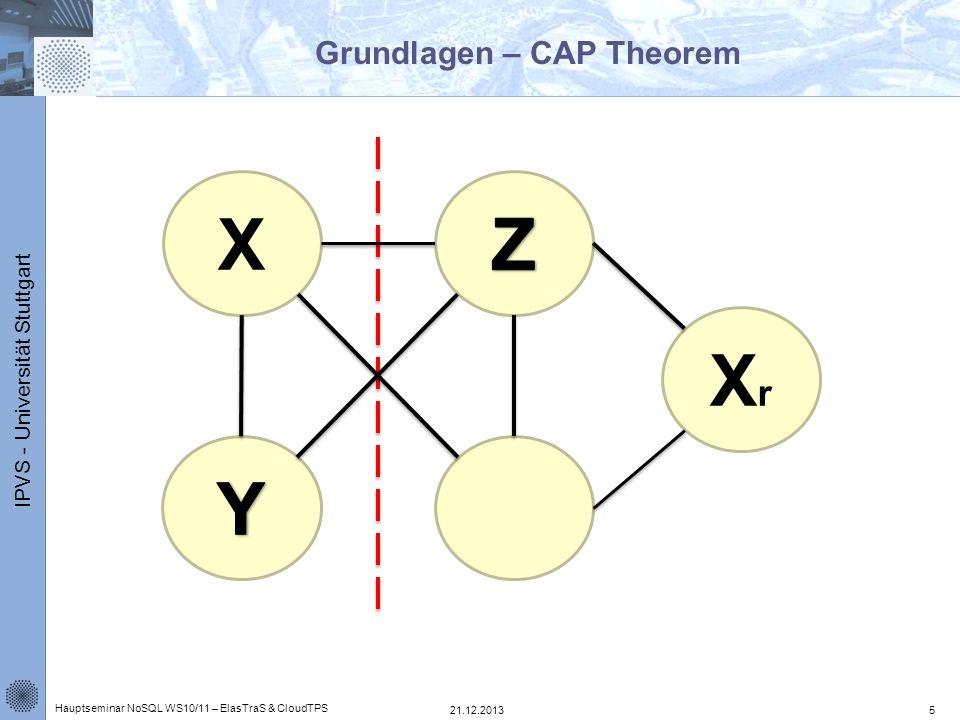 IPVS - Universität Stuttgart Grundlagen – CAP Theorem 21.12.2013 Hauptseminar NoSQL WS10/11 – ElasTraS & CloudTPS 5 X XrXr