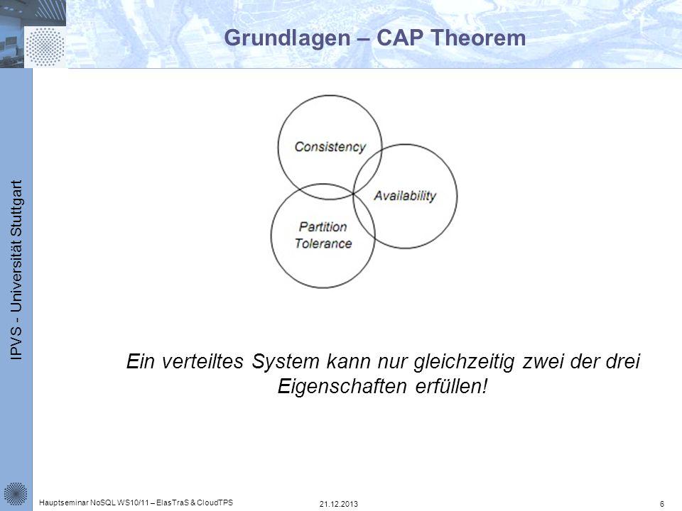 IPVS - Universität Stuttgart Grundlagen – CAP Theorem Ein verteiltes System kann nur gleichzeitig zwei der drei Eigenschaften erfüllen! 21.12.2013 Hau