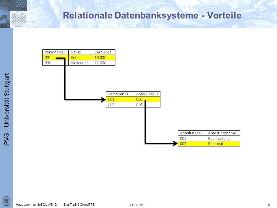 IPVS - Universität Stuttgart Relationale Datenbanksysteme +Standardisierte Anfragesprache +Referenzierbarkeit +Strukturierbarkeit von Daten +Trennung physikalischer und logischer Zugriff +Definierbarkeit von Sichten -Begrenzte horizontale Skalierbarkeit -Fest definiertes Schema 21.12.2013 Hauptseminar NoSQL WS10/11 – ElasTraS & CloudTPS 9