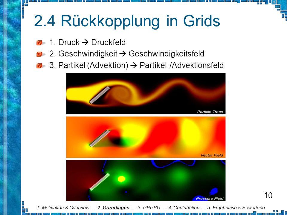 2.4 Rückkopplung in Grids 1. Druck Druckfeld 2. Geschwindigkeit Geschwindigkeitsfeld 3. Partikel (Advektion) Partikel-/Advektionsfeld 1. Motivation &