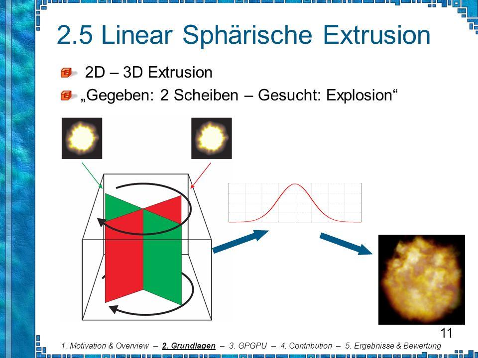 2.5 Linear Sphärische Extrusion 2D – 3D Extrusion Gegeben: 2 Scheiben – Gesucht: Explosion 1. Motivation & Overview – 2. Grundlagen – 3. GPGPU – 4. Co