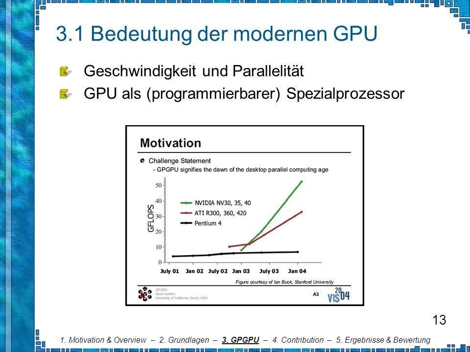 3.1 Bedeutung der modernen GPU Geschwindigkeit und Parallelität GPU als (programmierbarer) Spezialprozessor 1. Motivation & Overview – 2. Grundlagen –