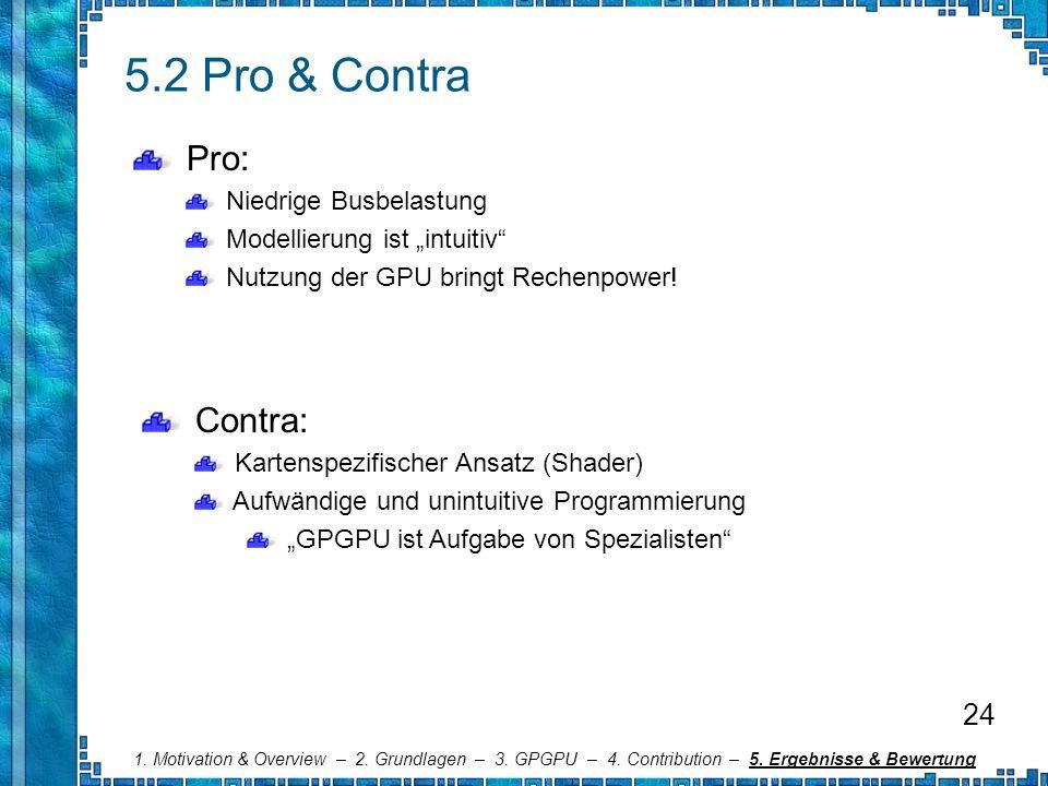 5.2 Pro & Contra Pro: Niedrige Busbelastung Modellierung ist intuitiv Nutzung der GPU bringt Rechenpower! 1. Motivation & Overview – 2. Grundlagen – 3